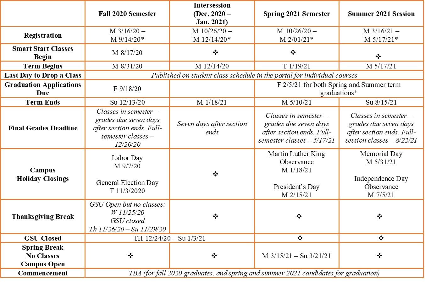 Academic Calendar   Governors State University   Acalog ACMS™